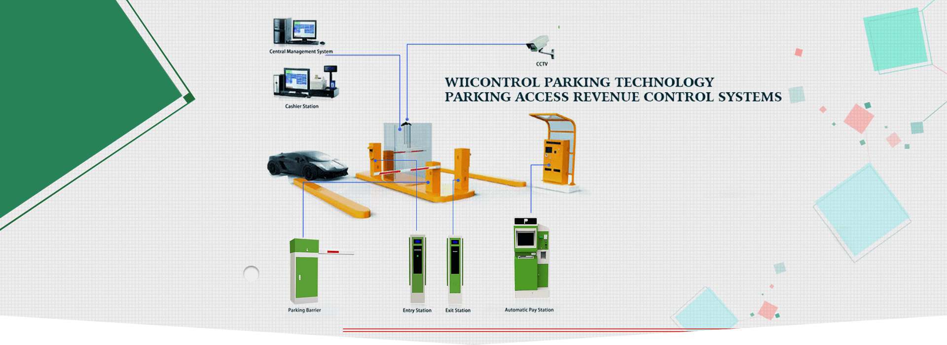 Parking Management Product