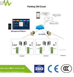 Automated Parking System, Parking Control Systems