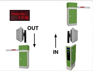 Unlicensed Vehicle Detection Algorithm For License Plate Recognition System